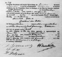 Groeneweg-Jacob-Geboorteakte-09-11-1865-Kralingen