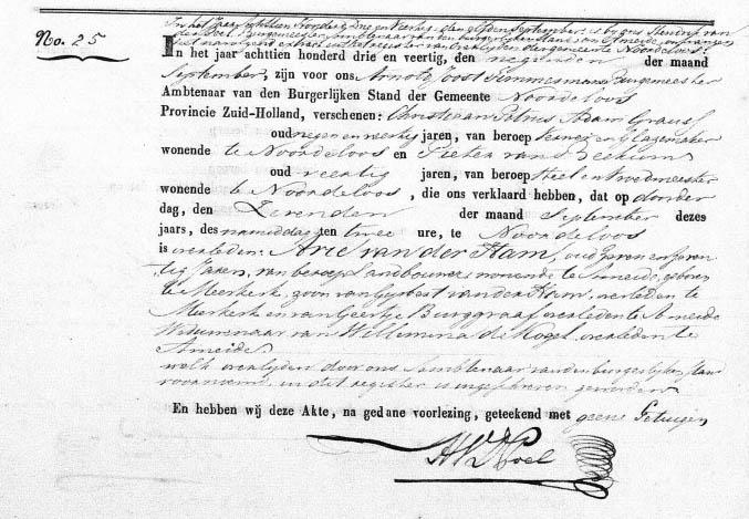 Ham-Arie-v.d.-Overlijdensakte-07-09-1843