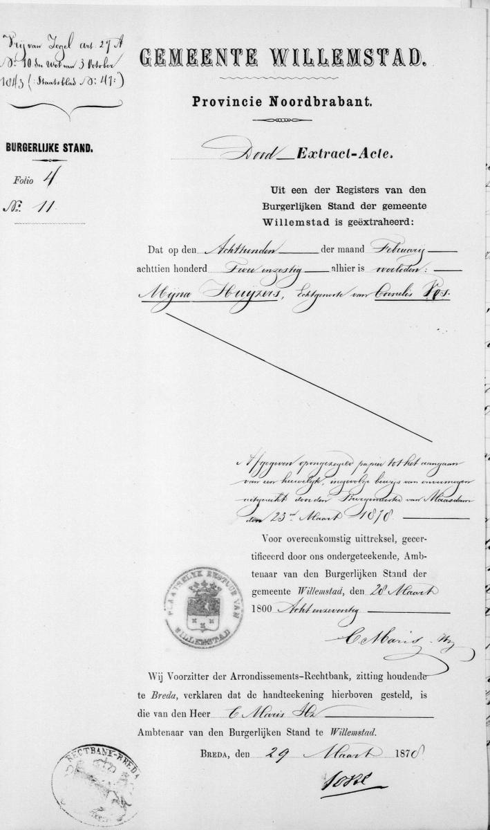 Vos-Nicolaas-en-Roos-Lijntje-Huwelijksbijlage-12-04-1878-Overlijden-M.-Huijzers