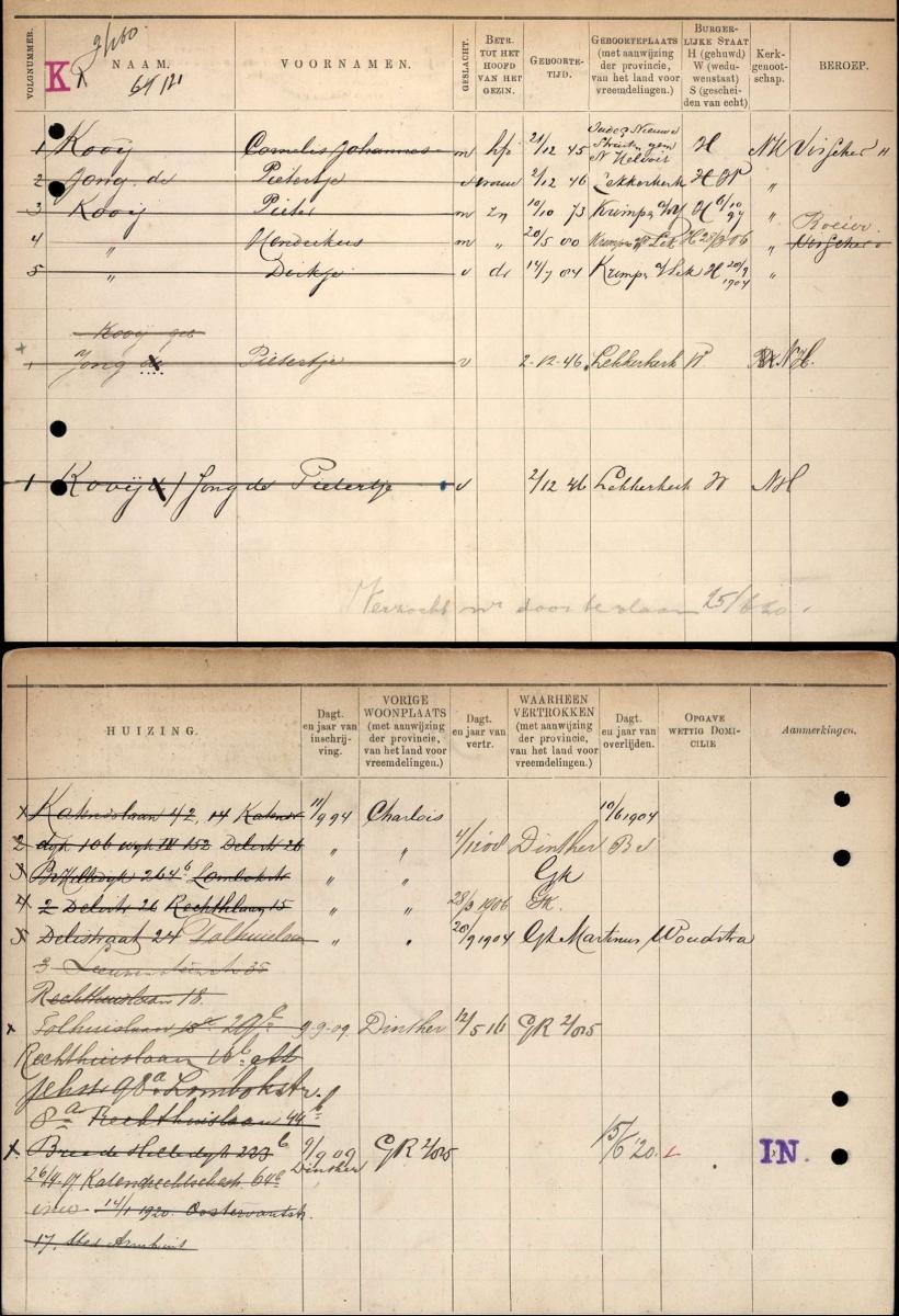 Kooij-Cornelis-J.-geb.-21-12-1845