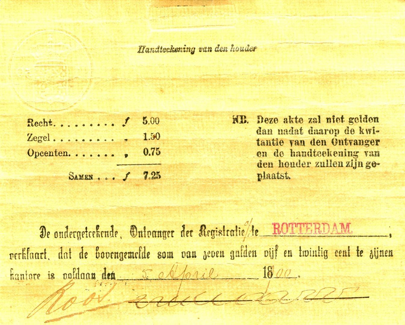 Kooij-Hendrikus-Visakte-1900