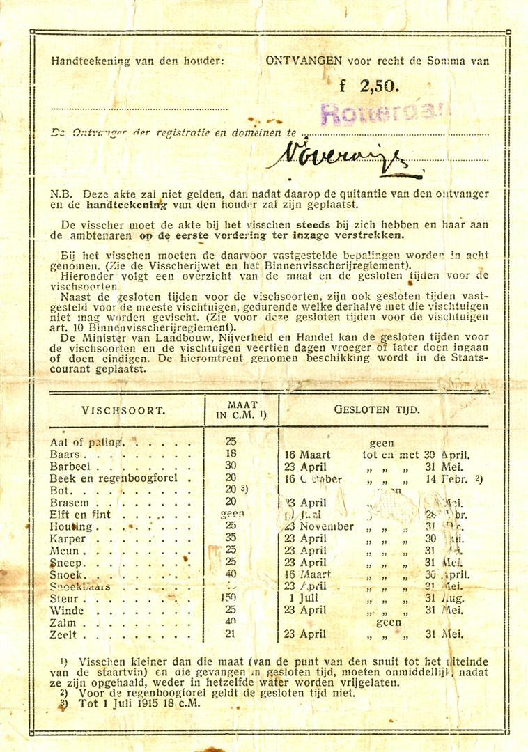 Kooij-Hendrikus-Visakte-1915
