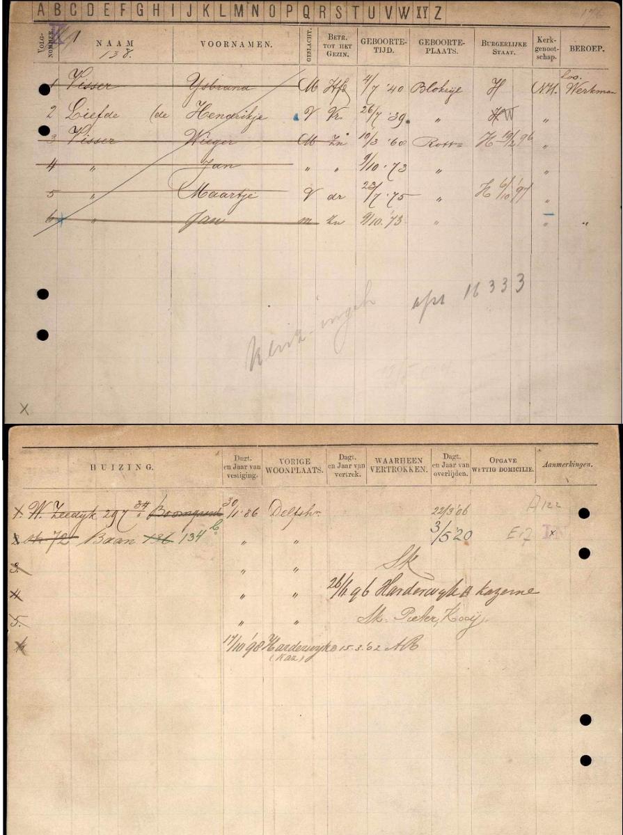Visser-IJsbrand-geb.-04-07-1840-