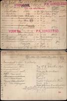 Gezinskaart-Schuitemaker-Sikke-geb.-15-02-1870