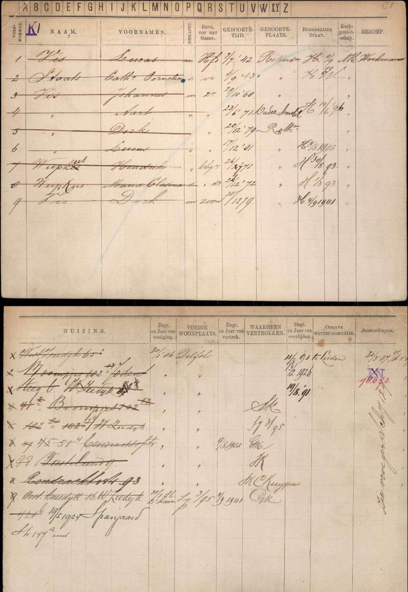 Gezinskaart-Vis-Lucas-geb.-07-07-1842