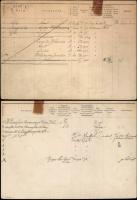 Gezinskaart-Vis-Aart-geb.-23-06-1871