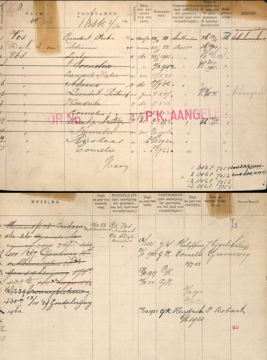 Gezinskaart-Vos-Leendert-Pieter-geb.-28-04-1880